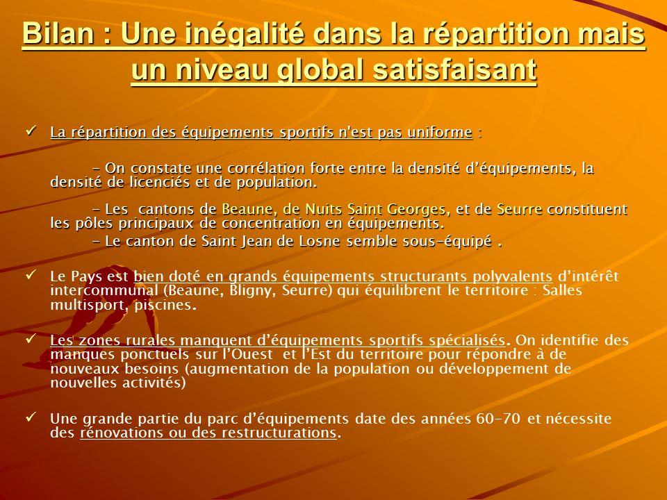 Bilan : Une inégalité dans la répartition mais un niveau global satisfaisant