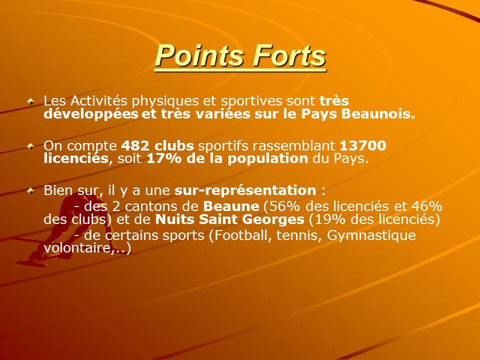 Points Forts Les Activités physiques et sportives sont très développées et très variées sur le Pays Beaunois.