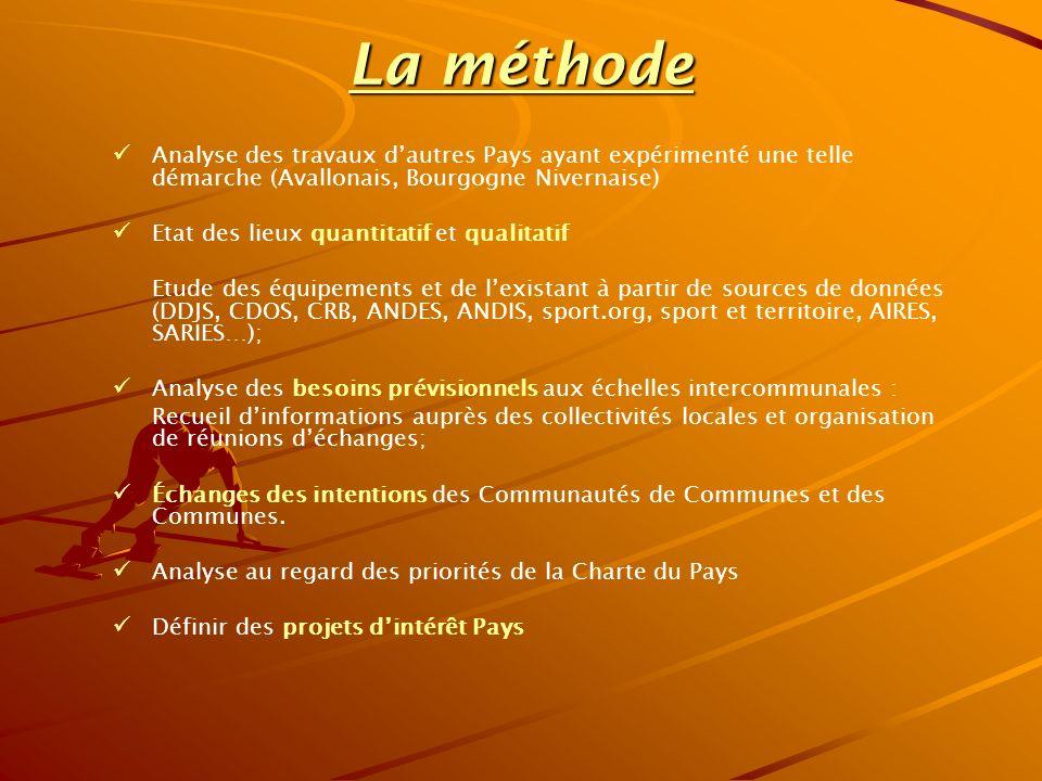 La méthode Analyse des travaux d'autres Pays ayant expérimenté une telle démarche (Avallonais, Bourgogne Nivernaise)