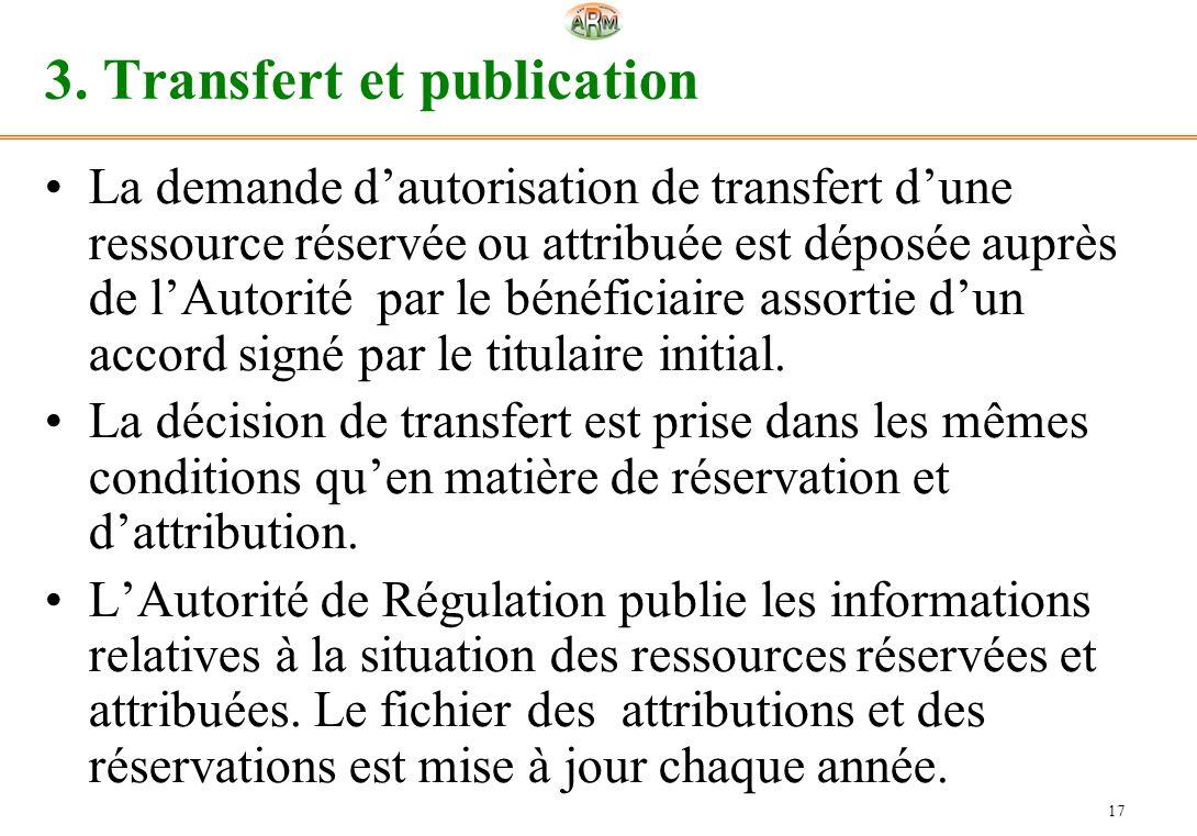 3. Transfert et publication