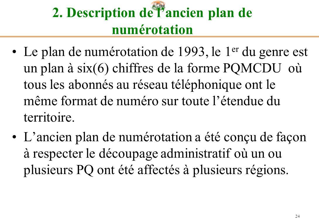 2. Description de l'ancien plan de numérotation