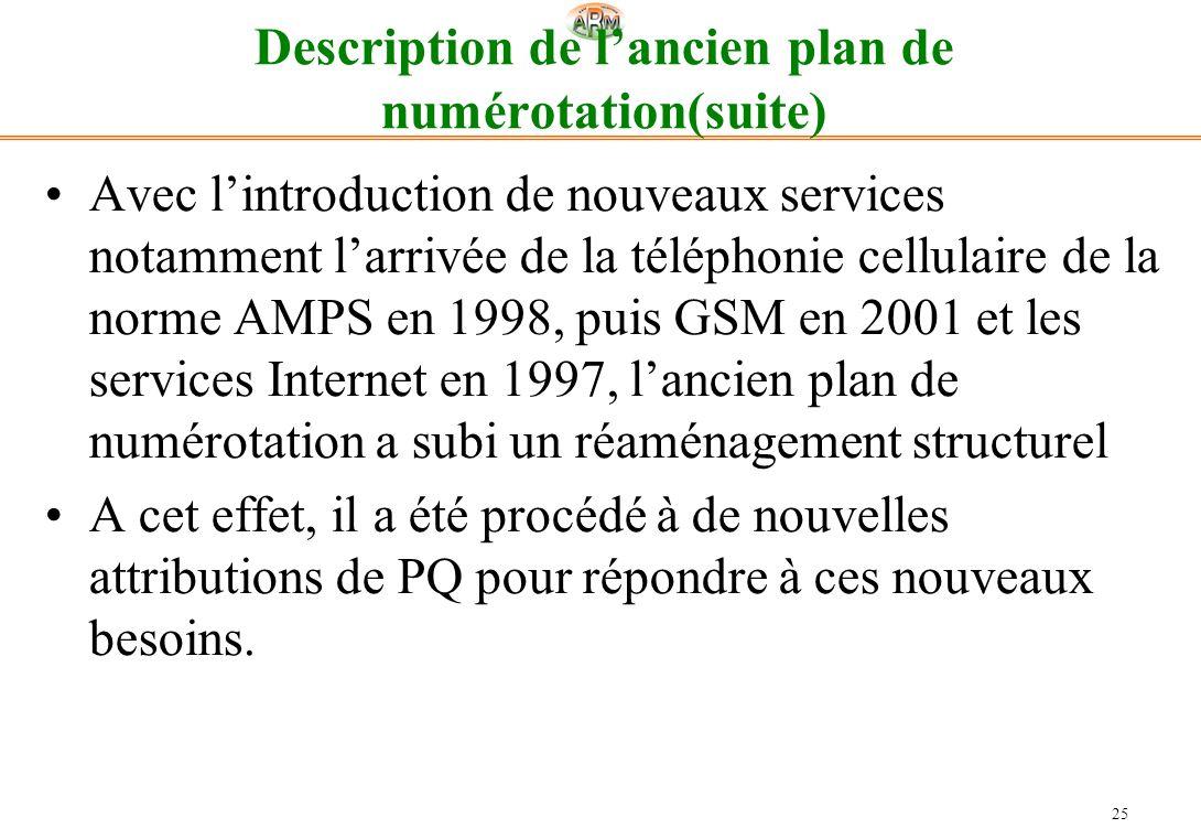 Description de l'ancien plan de numérotation(suite)