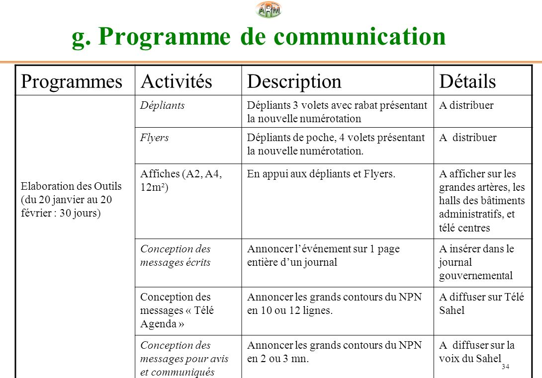 g. Programme de communication