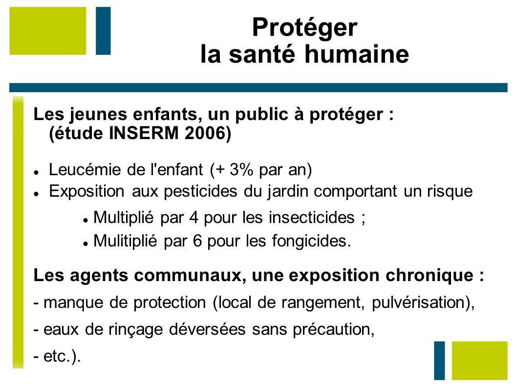 Protéger la santé humaine