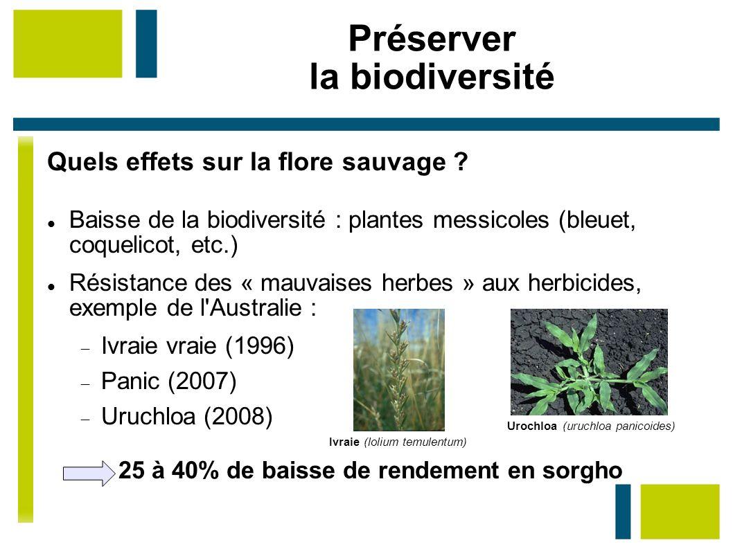 Préserver la biodiversité