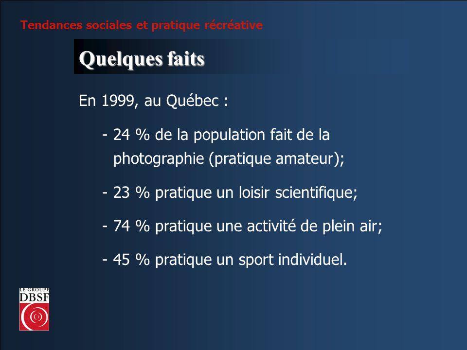 Quelques faits En 1999, au Québec :