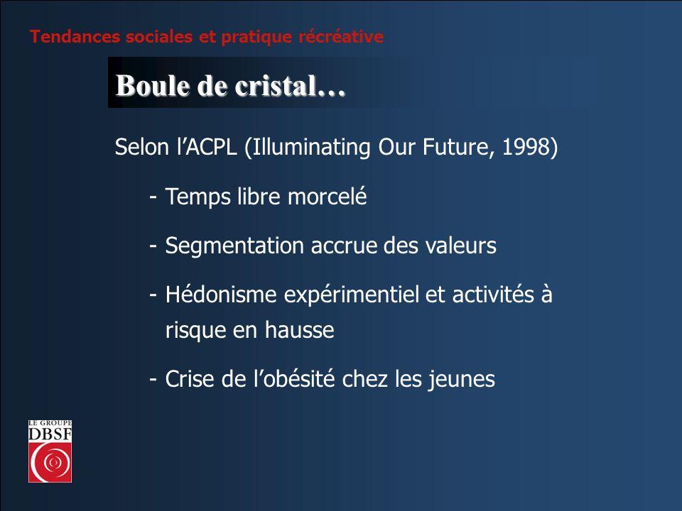 Boule de cristal… Selon l'ACPL (Illuminating Our Future, 1998)