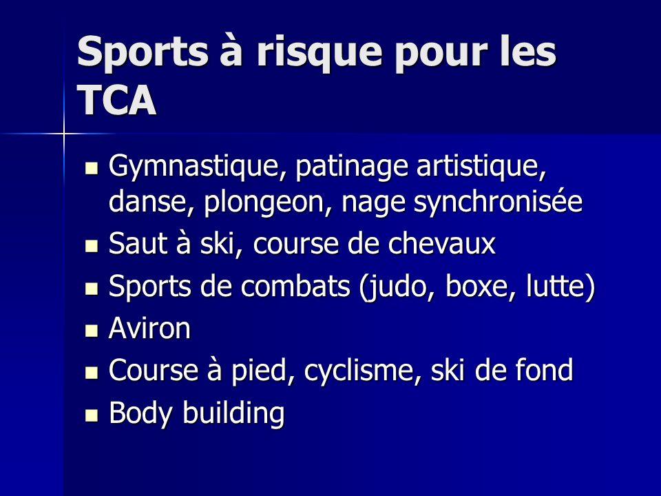 Sports à risque pour les TCA