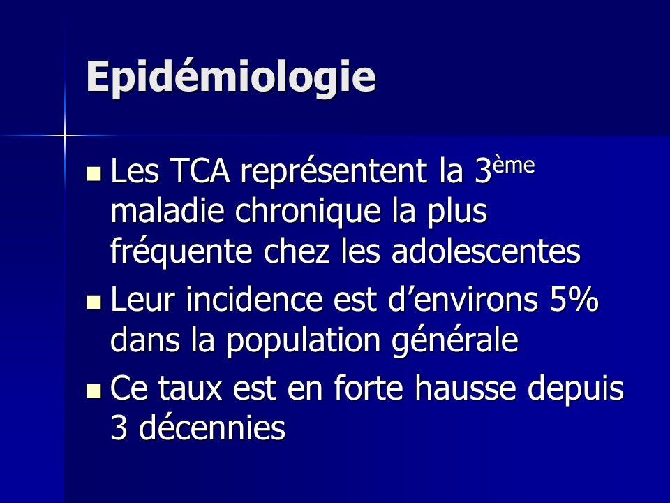 Epidémiologie Les TCA représentent la 3ème maladie chronique la plus fréquente chez les adolescentes.