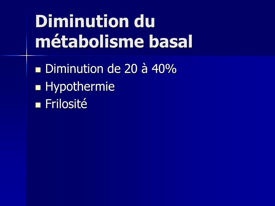 Diminution du métabolisme basal