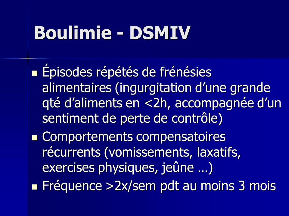 Boulimie - DSMIV