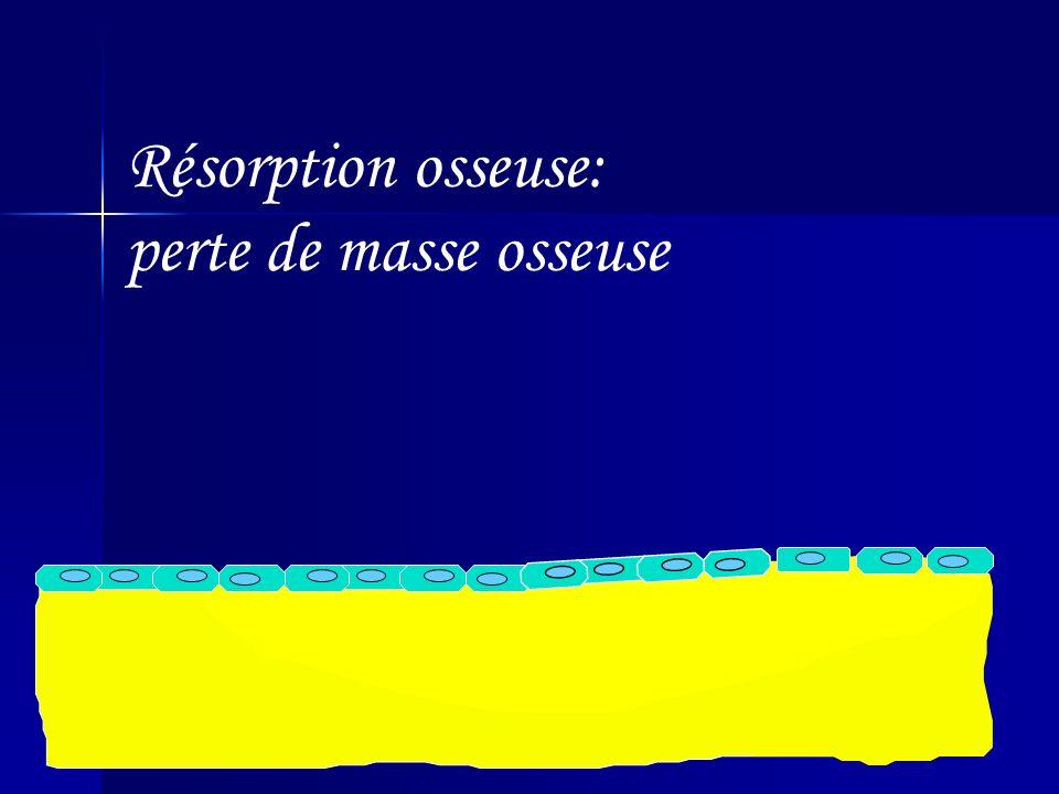 Résorption osseuse: perte de masse osseuse