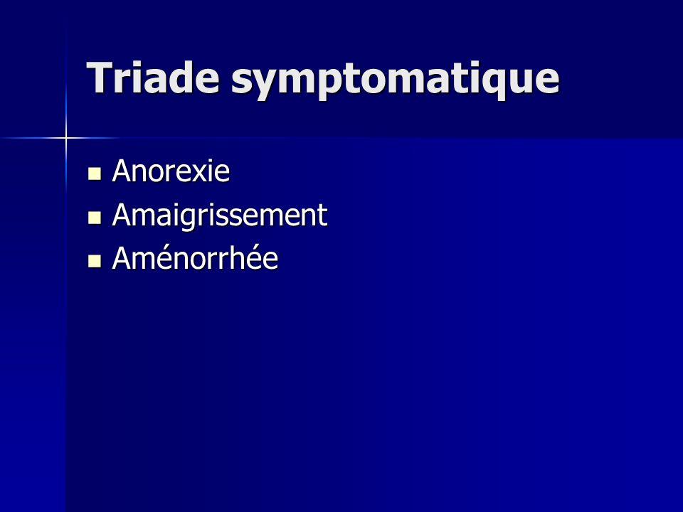 Triade symptomatique Anorexie Amaigrissement Aménorrhée