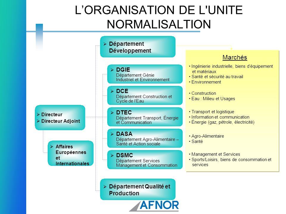 L'ORGANISATION DE L UNITE NORMALISALTION