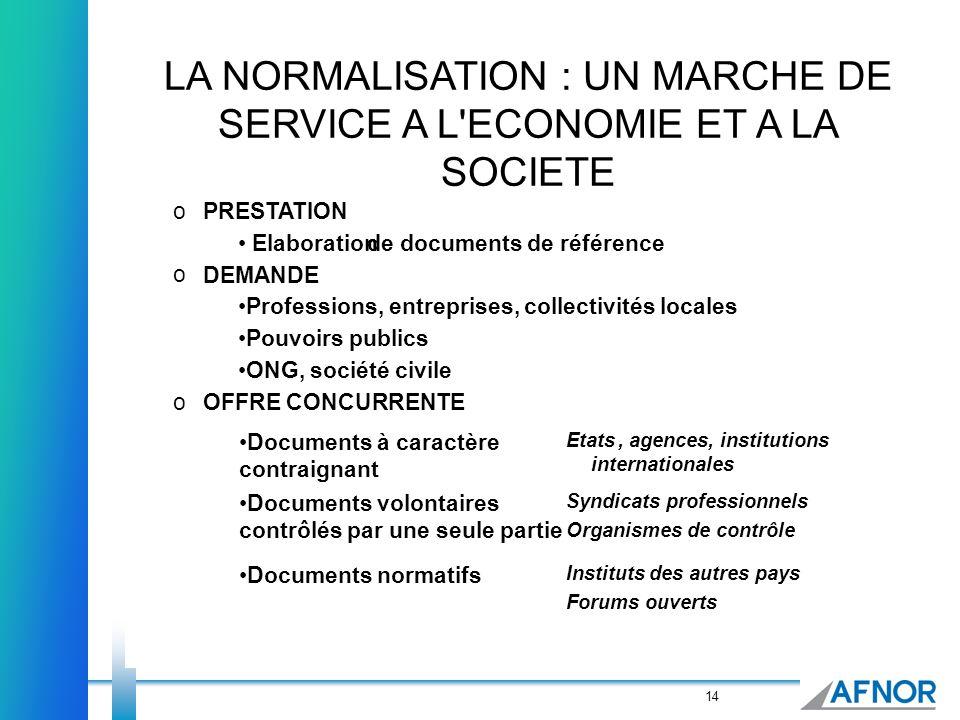 LA NORMALISATION : UN MARCHE DE SERVICE A L ECONOMIE ET A LA SOCIETE