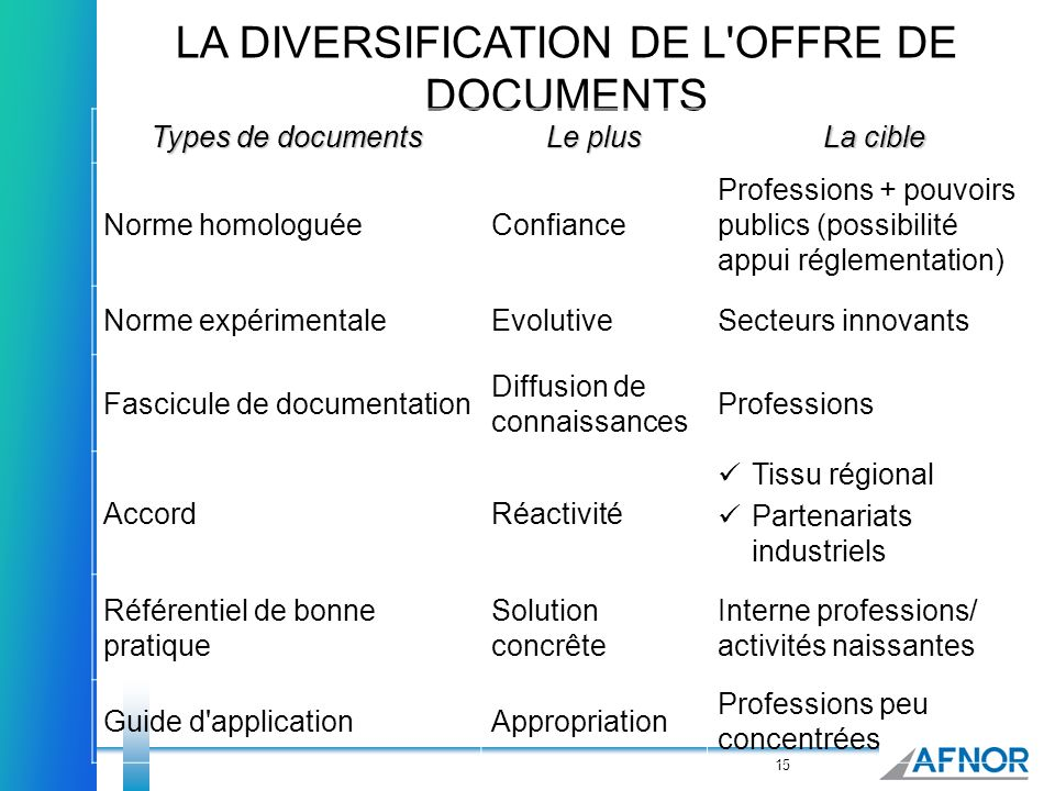 LA DIVERSIFICATION DE L OFFRE DE DOCUMENTS
