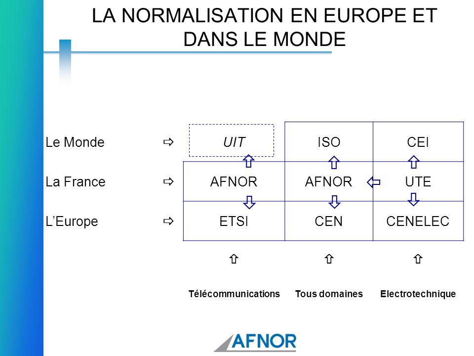 LA NORMALISATION EN EUROPE ET DANS LE MONDE
