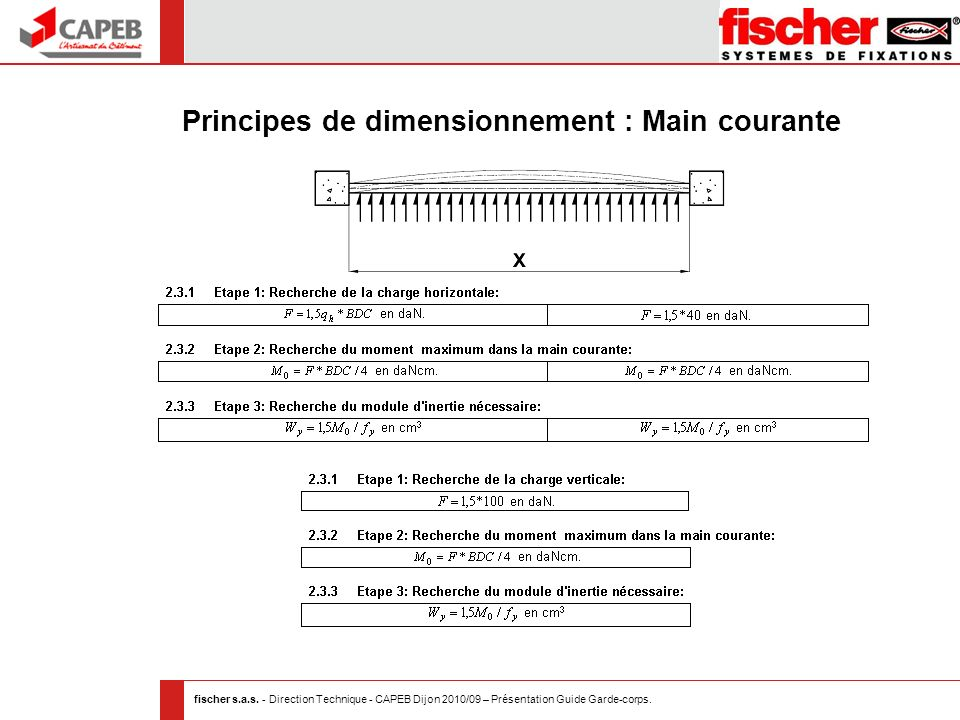 Principes de dimensionnement : Main courante