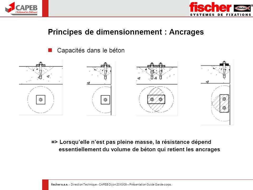 Principes de dimensionnement : Ancrages