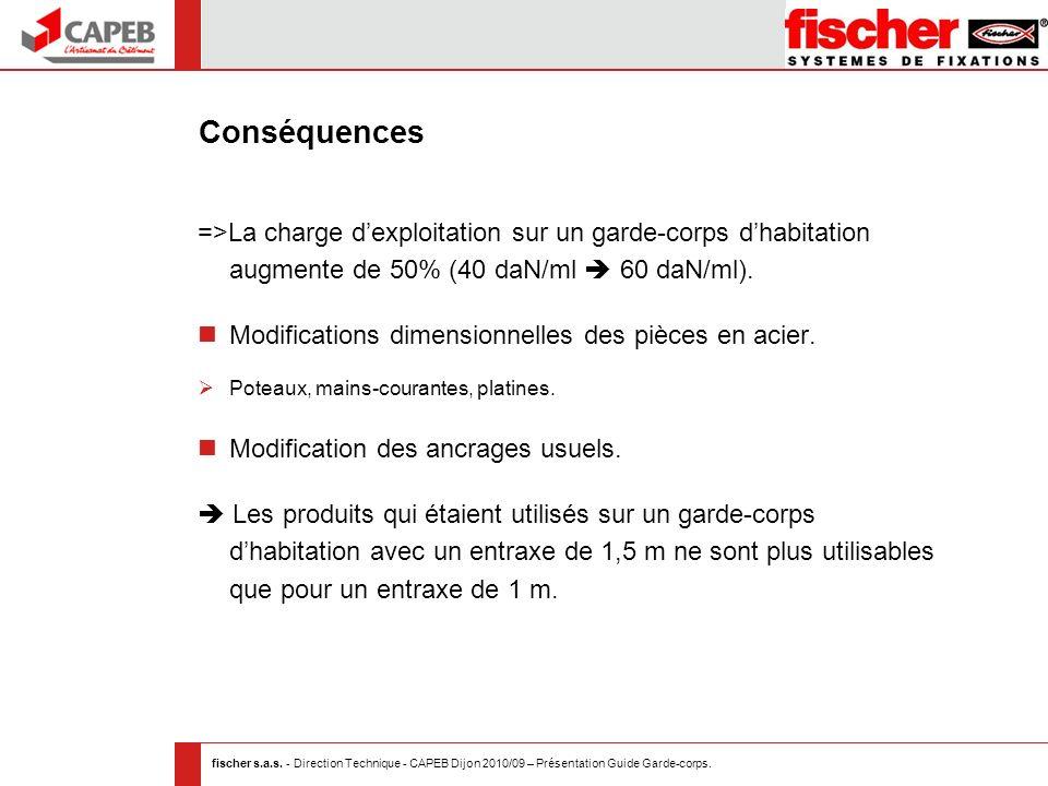 30/03/2017 Conséquences. =>La charge d'exploitation sur un garde-corps d'habitation augmente de 50% (40 daN/ml  60 daN/ml).