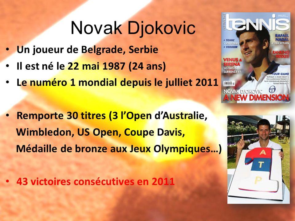 Novak Djokovic Un joueur de Belgrade, Serbie