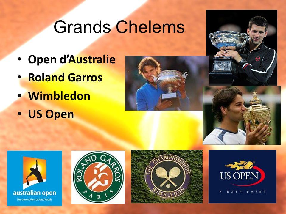 Grands Chelems Open d'Australie Roland Garros Wimbledon US Open