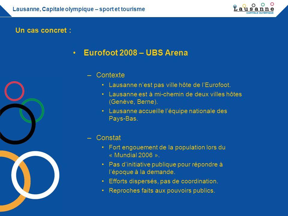 Eurofoot 2008 – UBS Arena Un cas concret : Contexte Constat