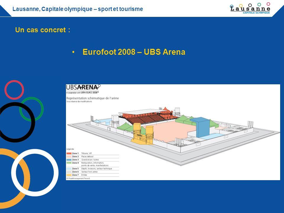 Un cas concret : Eurofoot 2008 – UBS Arena
