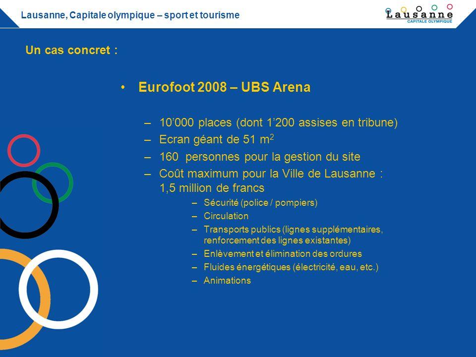 Eurofoot 2008 – UBS Arena Un cas concret :