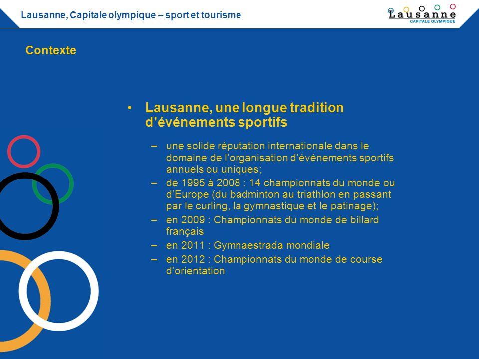 Lausanne, une longue tradition d'événements sportifs