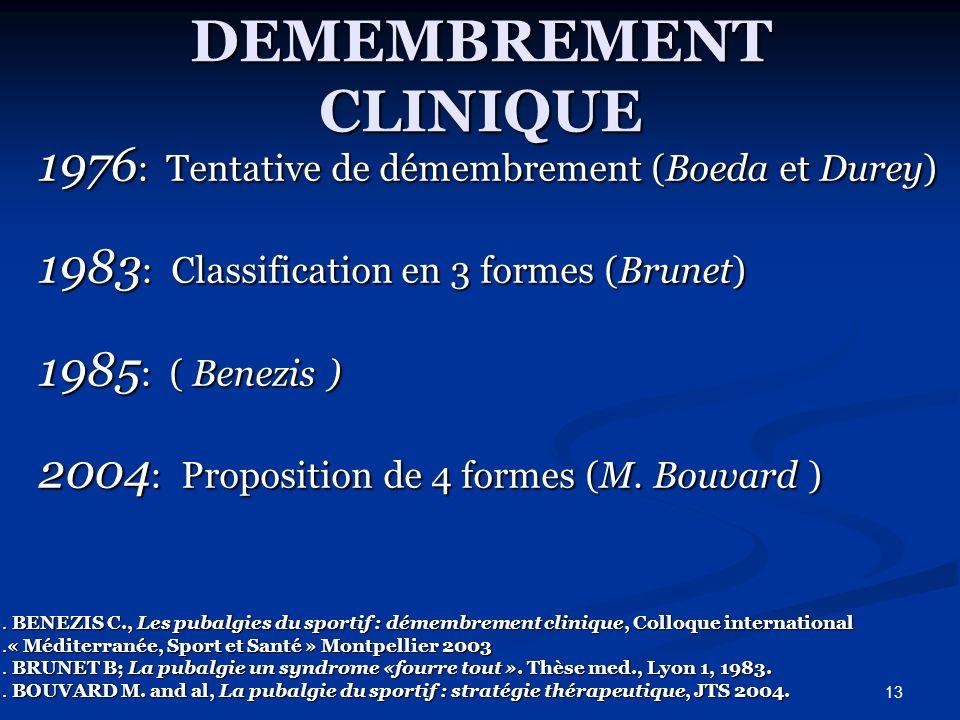 DEMEMBREMENT CLINIQUE