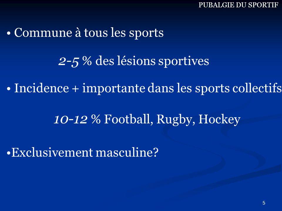 2-5 % des lésions sportives