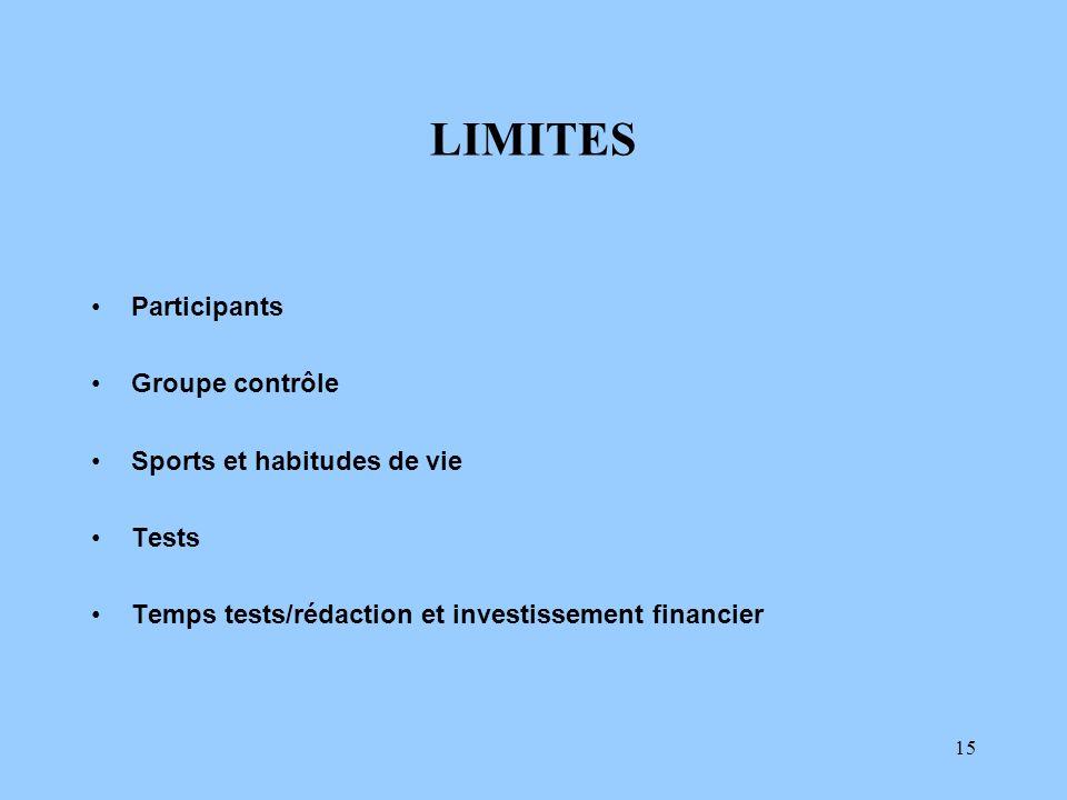 LIMITES Participants Groupe contrôle Sports et habitudes de vie Tests