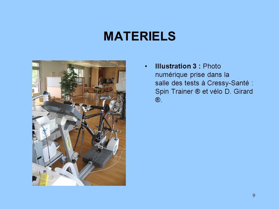 MATERIELS Illustration 3 : Photo numérique prise dans la salle des tests à Cressy-Santé : Spin Trainer ® et vélo D.