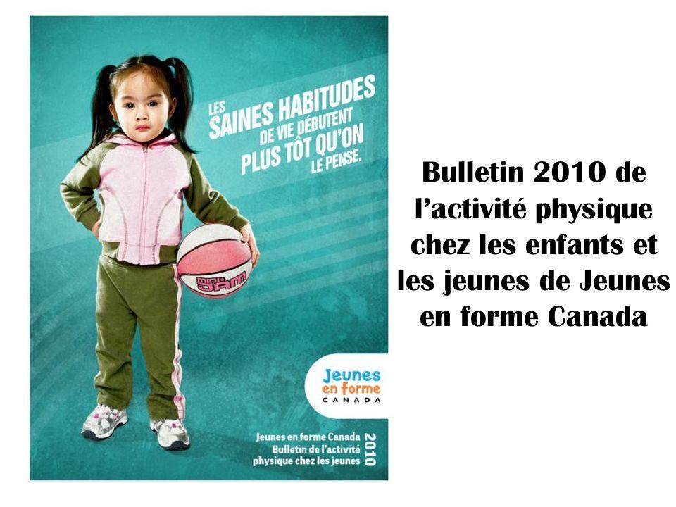 Bulletin 2010 de l'activité physique chez les enfants et les jeunes de Jeunes en forme Canada