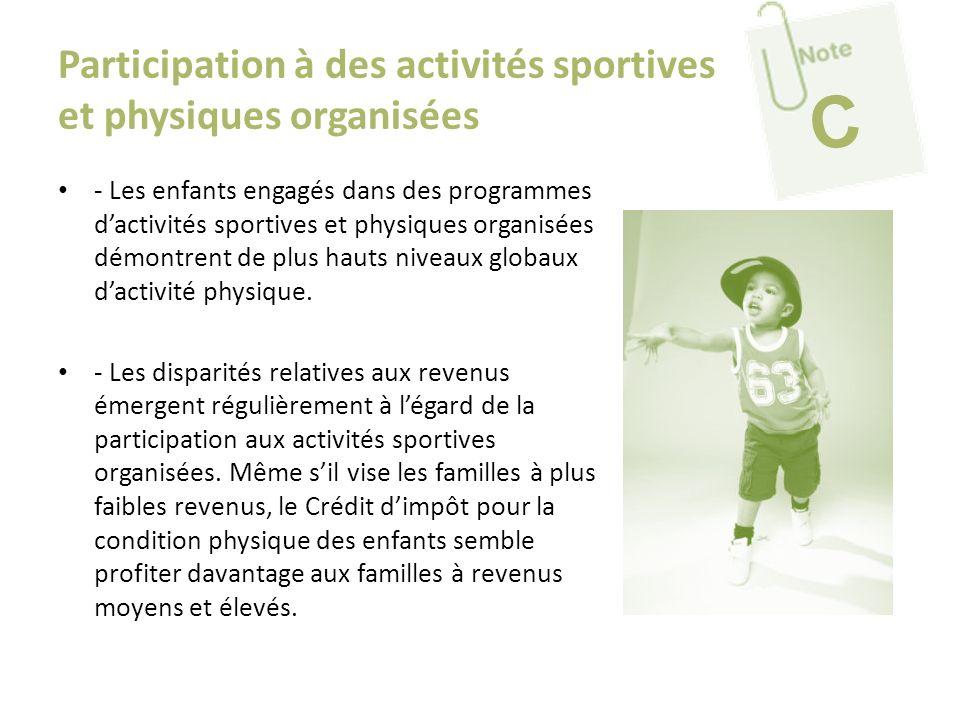 Participation à des activités sportives et physiques organisées