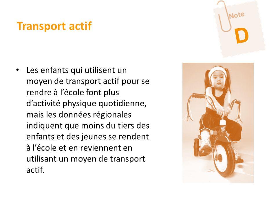 Transport actif D.
