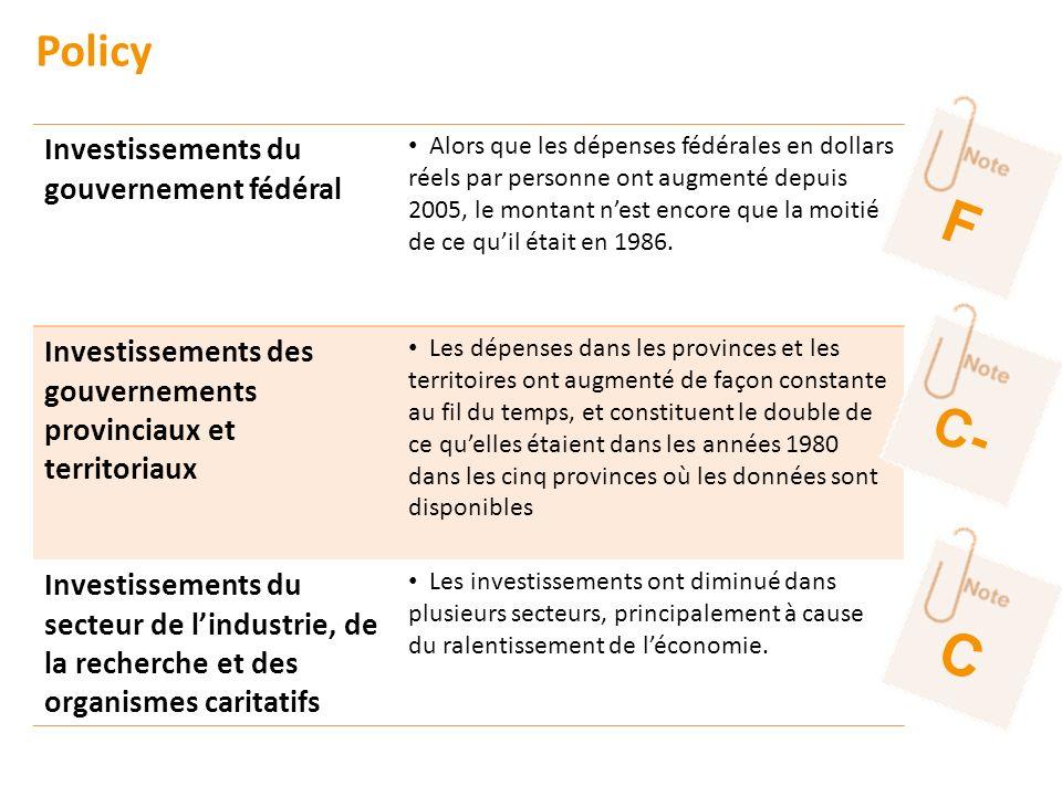 F C C- Policy Investissements du gouvernement fédéral
