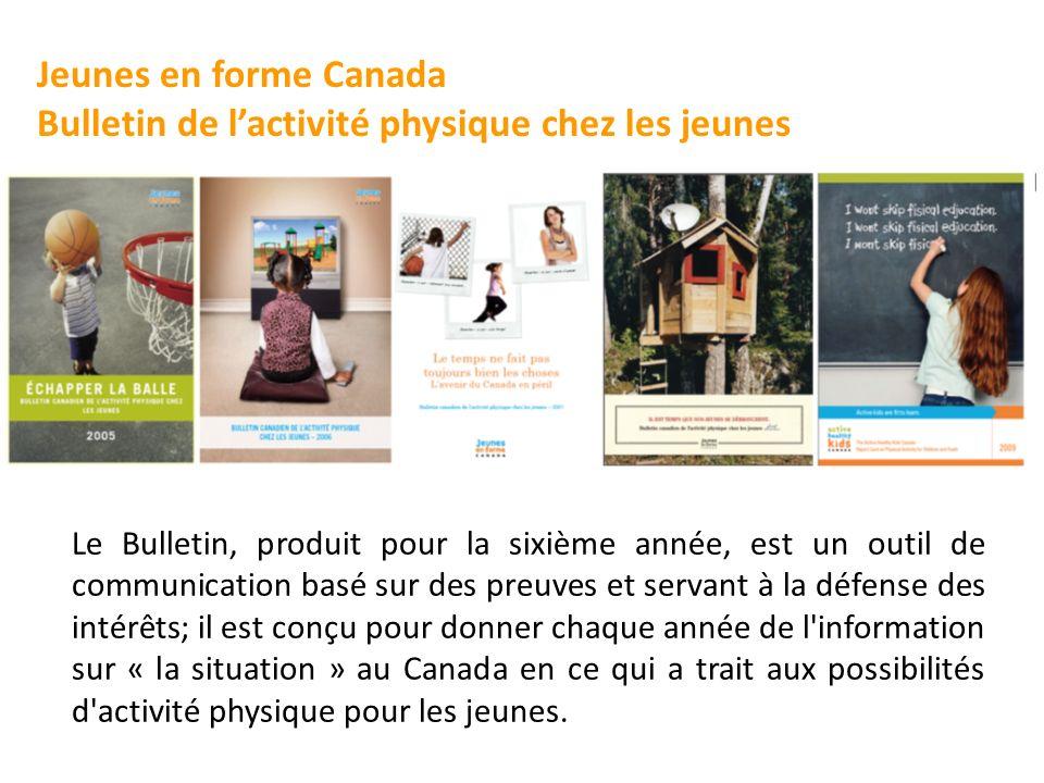 Jeunes en forme Canada Bulletin de l'activité physique chez les jeunes