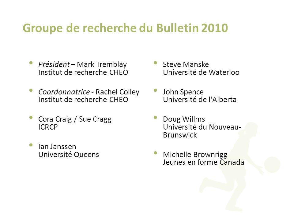 Groupe de recherche du Bulletin 2010