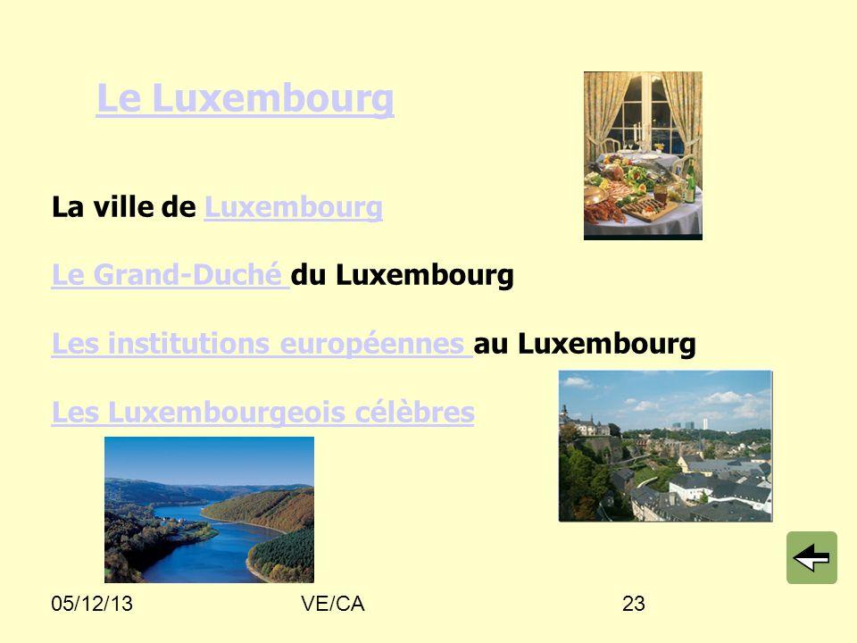 Le Luxembourg La ville de Luxembourg Le Grand-Duché du Luxembourg Les institutions européennes au Luxembourg Les Luxembourgeois célèbres