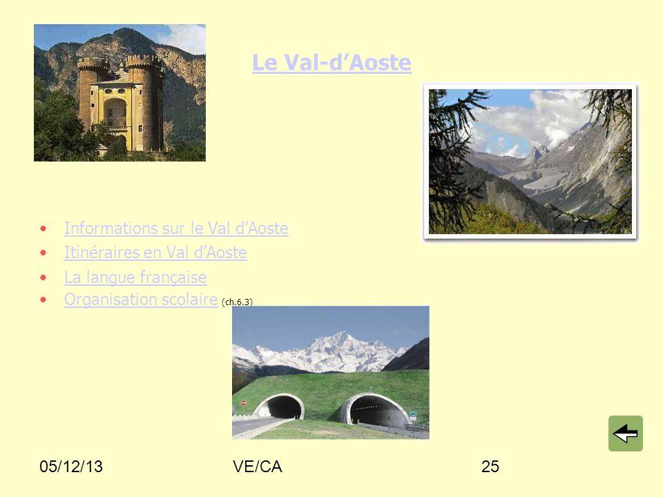 Le Val-d'Aoste Informations sur le Val d'Aoste