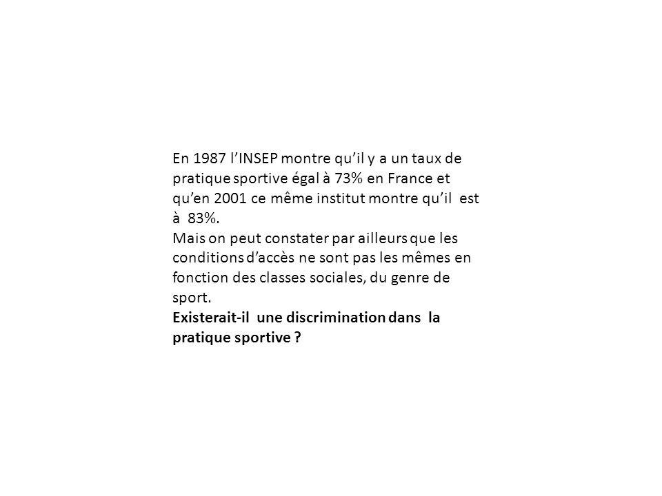 En 1987 l'INSEP montre qu'il y a un taux de pratique sportive égal à 73% en France et qu'en 2001 ce même institut montre qu'il est à 83%.
