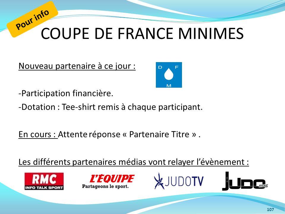 COUPE DE FRANCE MINIMES