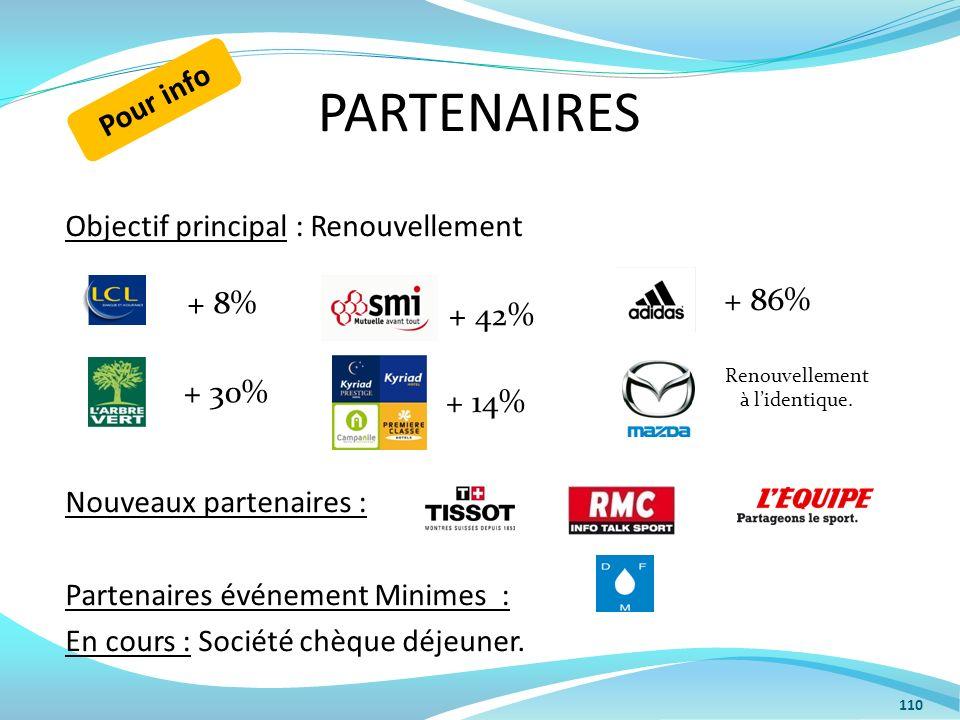 PARTENAIRES Pour info.