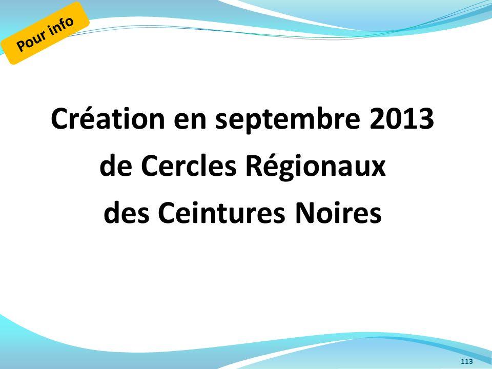 Création en septembre 2013 de Cercles Régionaux