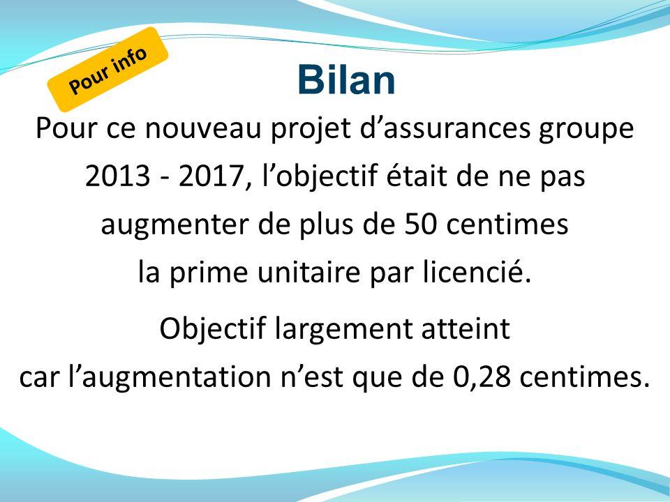 Bilan Pour info.