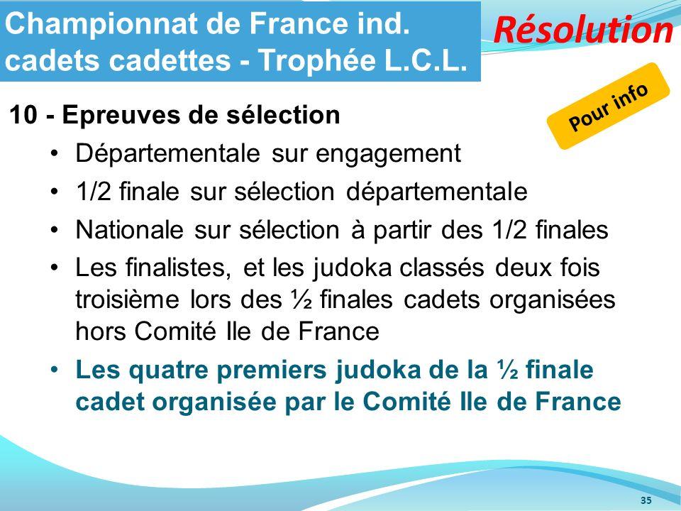 Résolution Championnat de France ind. cadets cadettes - Trophée L.C.L.