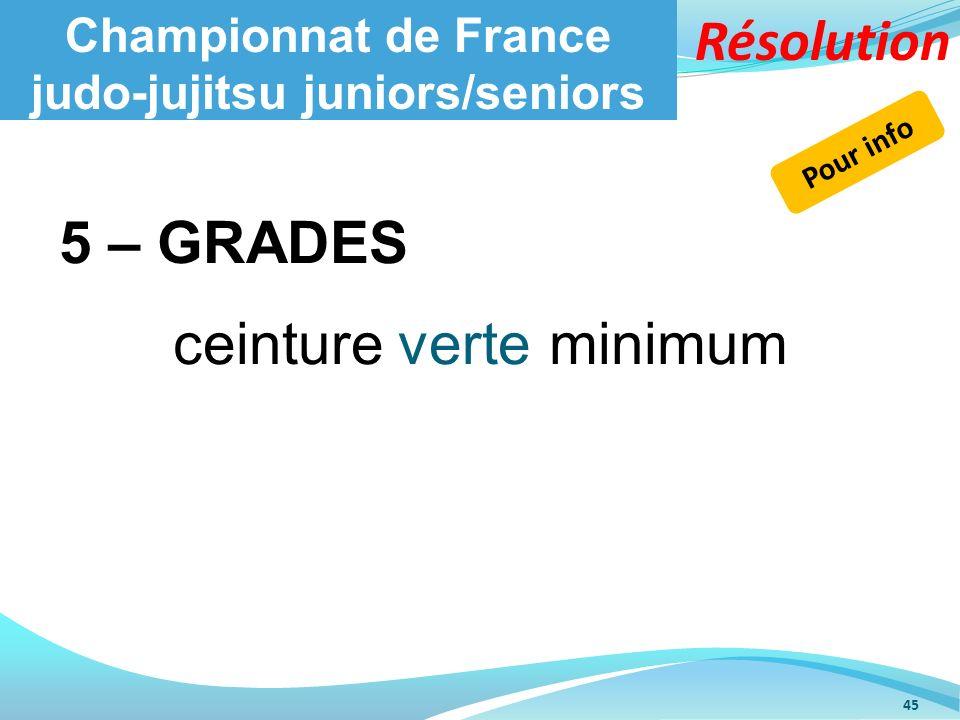 Championnat de France judo-jujitsu juniors/seniors