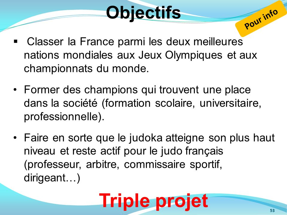 Objectifs Pour info. Classer la France parmi les deux meilleures nations mondiales aux Jeux Olympiques et aux championnats du monde.